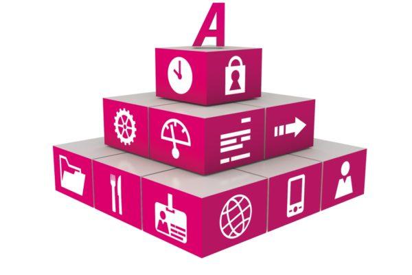 AVERO Pyramide MES zur modularen Erweiterung Ihres Systems