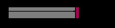 Grafik Pausenabzug