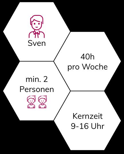 Arbeitszeitmodell Beispiel